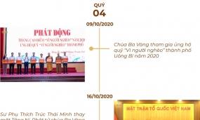 Bối cảnh chùa Ba Vàng 2020 trong mùa dịch COVID-19